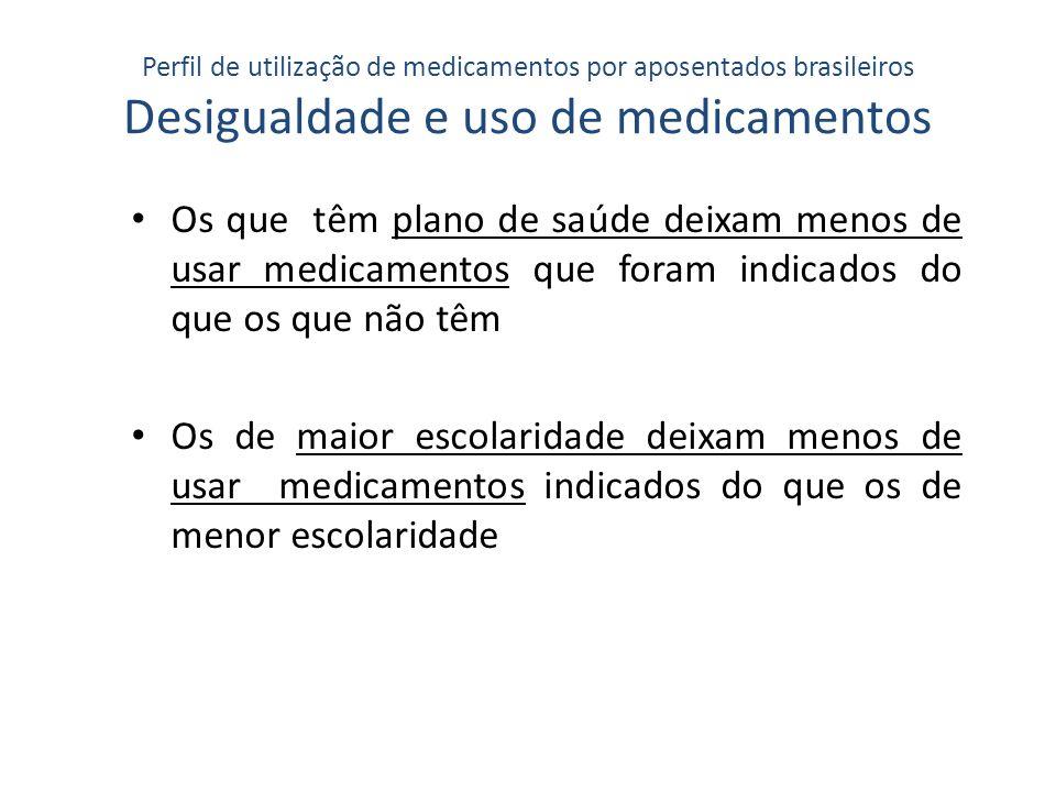 Perfil de utilização de medicamentos por aposentados brasileiros Desigualdade e uso de medicamentos Os que têm plano de saúde deixam menos de usar med