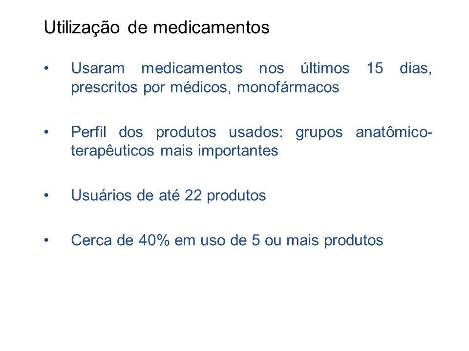 Utilização de medicamentos Usaram medicamentos nos últimos 15 dias, prescritos por médicos, monofármacos Perfil dos produtos usados: grupos anatômico-