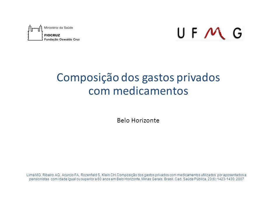 Composição dos gastos privados com medicamentos Belo Horizonte Lima MG. Ribeiro AQ, Acurcio FA, Rozenfeld S, Klein CH.Composição dos gastos privados c