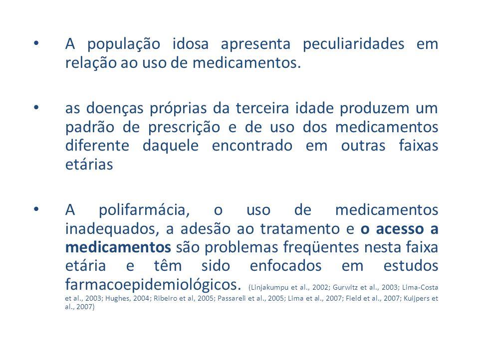 Perfil de utilização de medicamentos por aposentados brasileiros Desigualdade e uso de medicamentos Os que têm plano de saúde gastam mais em medicamentos do que os que não têm Os que têm plano de saúde compram mais medicamentos nas farmácias comerciais do que os que não têm