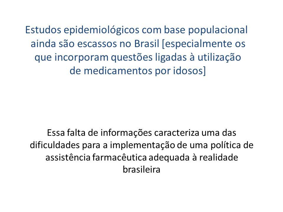 Informações sobre o padrão de uso de medicamentos entre idosos brasileiros Estudos com idosos da comunidade (Miralles & Kimberlin, 1998; Almeida et al., 1999; Mosegui et al., 1999; Huf et al., 2000; Chaimowicz et al., 2000; Coutinho; Silva, 2002; Rozenfeld, 2003; Araújo, 2004; Coelho Filho et al., 2004; Flores; Mengue, 2005; Loyola Filho et al., 2005; Lucas, 2005; Loyola Filho et al., 2006; Lima et al., 2007; Sá et al, 2007).