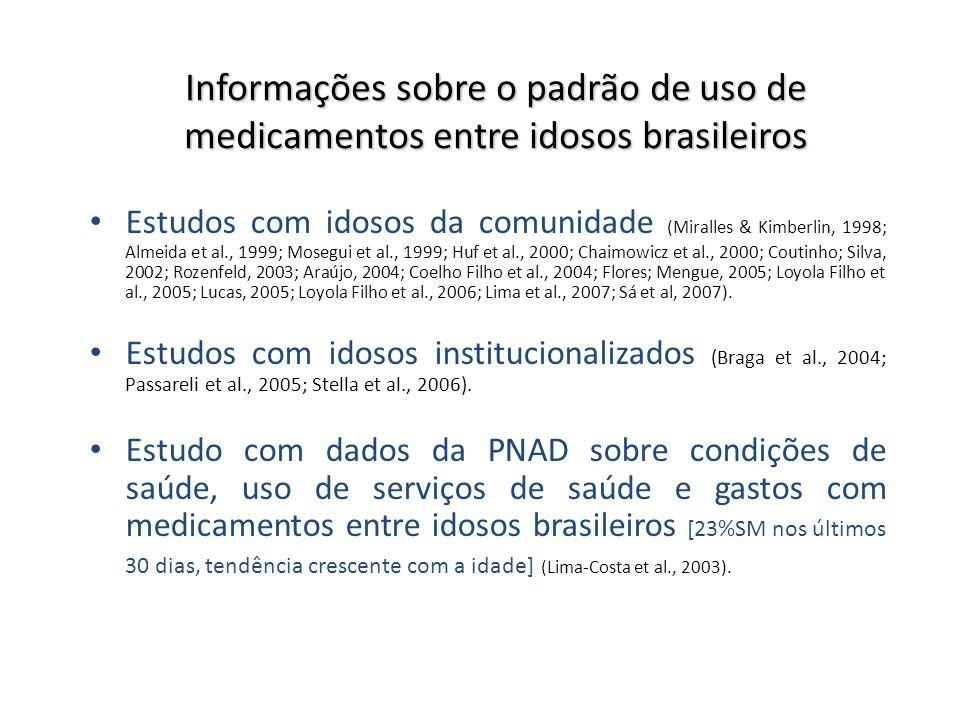 Informações sobre o padrão de uso de medicamentos entre idosos brasileiros Estudos com idosos da comunidade (Miralles & Kimberlin, 1998; Almeida et al