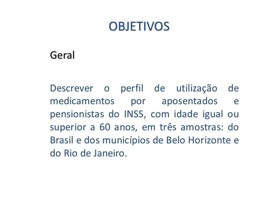 CaracterísticasRio de Janeiro Belo Horizonte Brasil Gastou algum valor com medicamentos 81,1% 76,4% 71,8% Mediana do valor gasto R$ 80,00 R$ 85,00 Produzido por laboratórios oficiais 4,1% 3,2% 5,4% Salário mínimo à época do estudo: R$ 240,00 Perfil de utilização de medicamentos por aposentados brasileiros Gastos com medicamentos nos últimos 30 dias