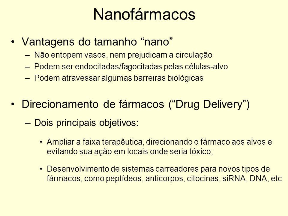 dose 1 Faixa terapêutica Faixa tóxica Faixa sub-terapêutica 1 2 3 4 dias [Fármaco] sangue dose 2 dose 3 dose 4 NANOTECNOLOGIA x LIBERAÇÃO CONTROLADA DE FÁRMACOS dose única