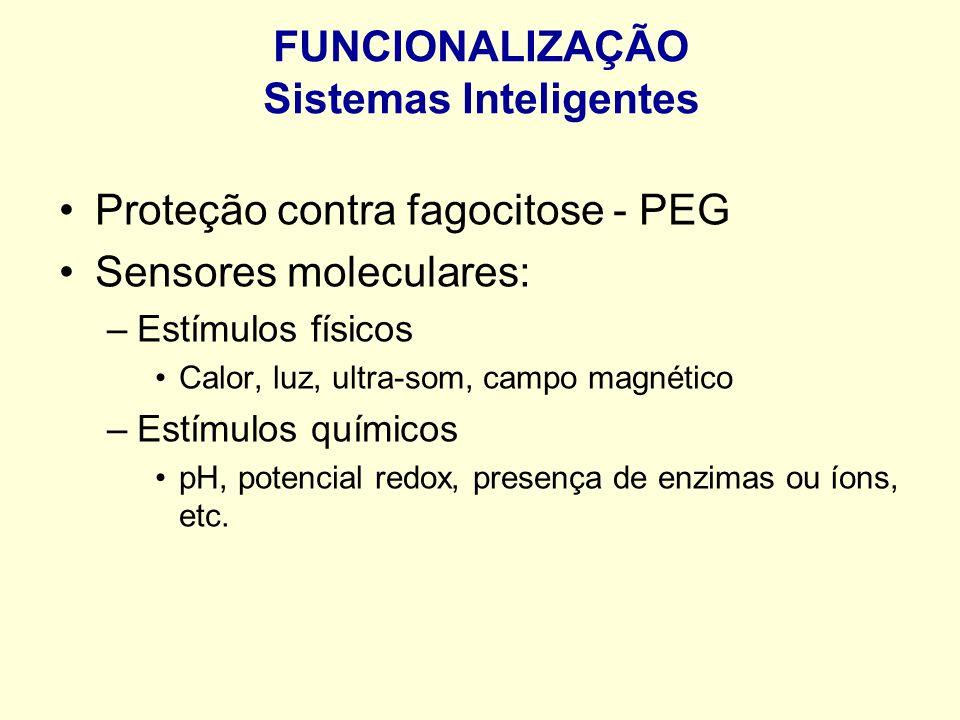 Exemplos de sensores e estímulos –Clivam em pH ácido – ortoésteres, acetais, acil e piridil- hidrazonas, iminas, etc –Magnetossomos – direcionamento por campo magnético –Pulsos elétricos e ultra-som – aumentam a permeabilidade da membrana celular temporariamente –Âncoras proteicas – hidrólise lisossomal –Pontes dissulfeto – sensível ao ambiente redutor intracelular