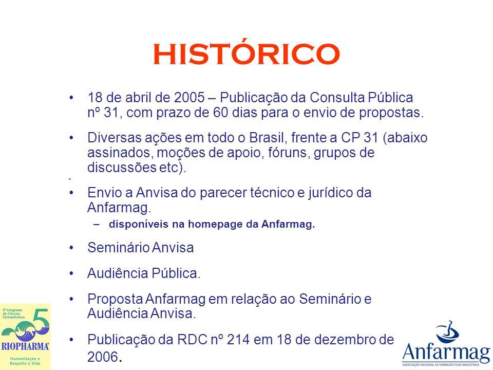 Itens que constavam na CP31/05, suprimidos na RDC nº 214/06 5.22.7.