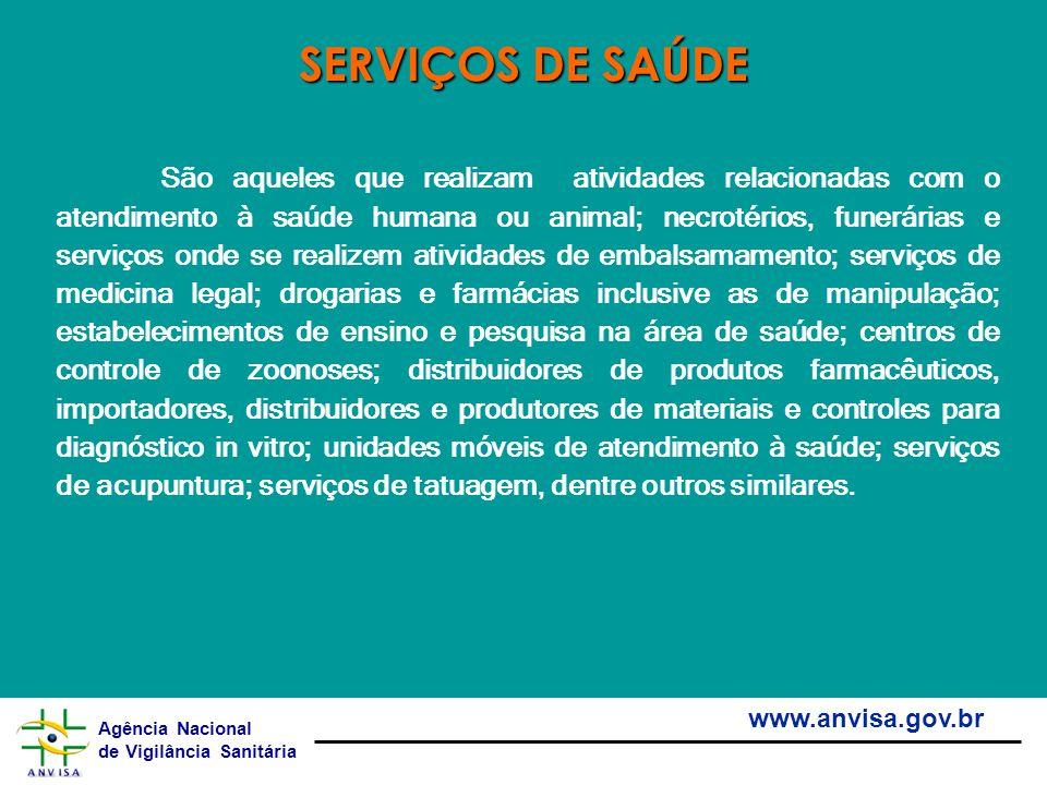 Agência Nacional de Vigilância Sanitária www.anvisa.gov.br SERVIÇOS DE SAÚDE São aqueles que realizam atividades relacionadas com o atendimento à saúd