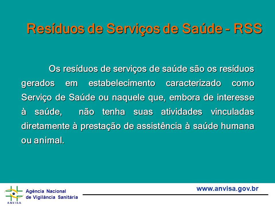 Agência Nacional de Vigilância Sanitária www.anvisa.gov.br Resíduos de Serviços de Saúde - RSS Os resíduos de serviços de saúde são os resíduos gerado