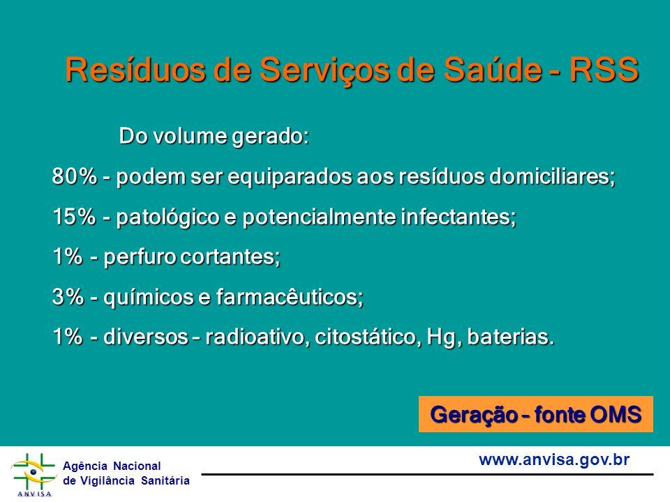 Agência Nacional de Vigilância Sanitária www.anvisa.gov.br Resíduos de Serviços de Saúde - RSS Do volume gerado: 80% - podem ser equiparados aos resíd
