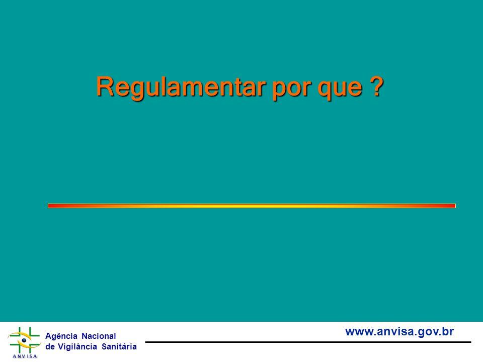 Agência Nacional de Vigilância Sanitária www.anvisa.gov.br Regulamentar por que ?
