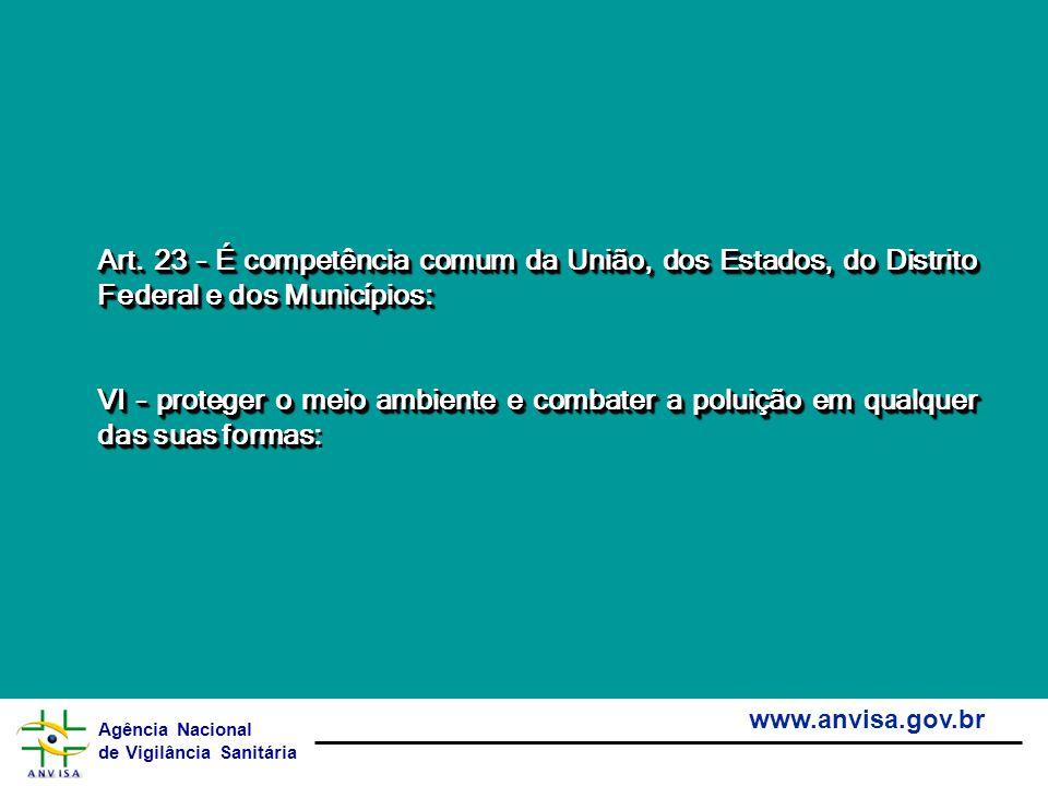 Agência Nacional de Vigilância Sanitária www.anvisa.gov.br Art. 23 – É competência comum da União, dos Estados, do Distrito Federal e dos Municípios: