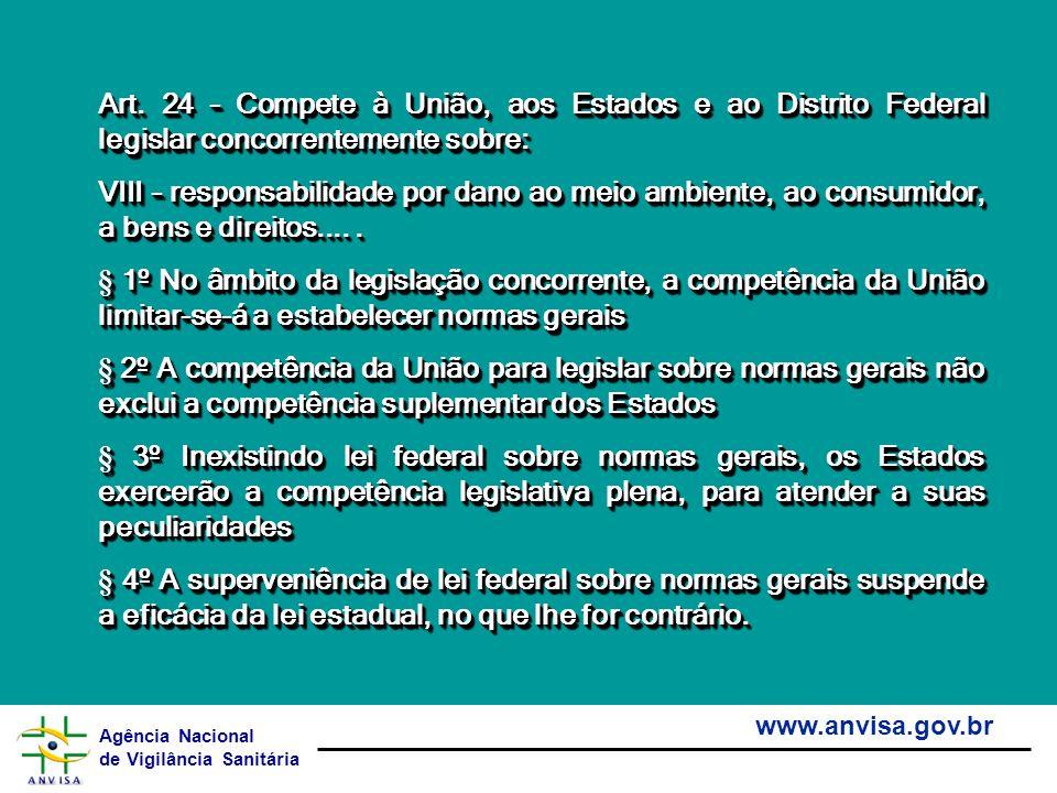 Agência Nacional de Vigilância Sanitária www.anvisa.gov.br Art. 24 – Compete à União, aos Estados e ao Distrito Federal legislar concorrentemente sobr