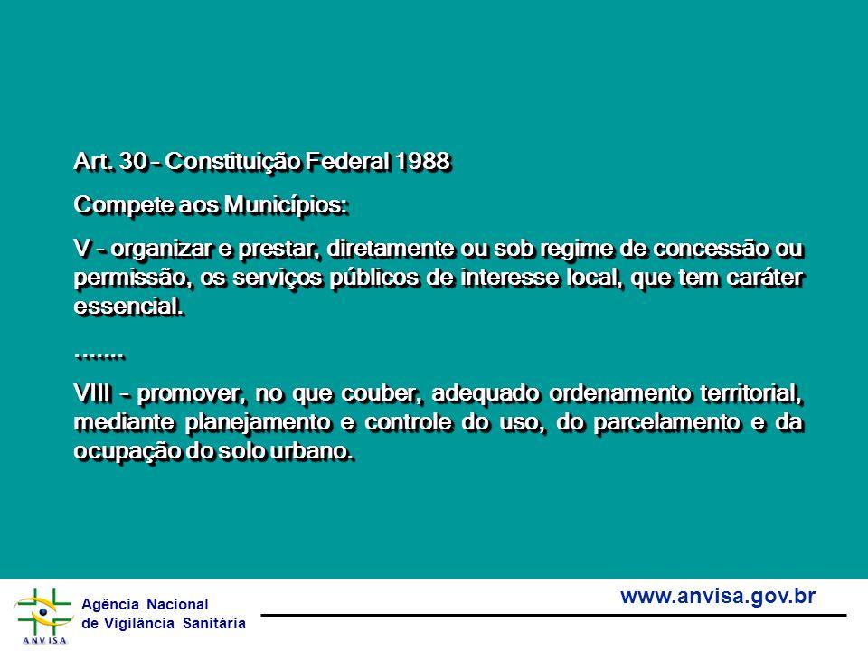 Agência Nacional de Vigilância Sanitária www.anvisa.gov.br Art. 30 – Constituição Federal 1988 Compete aos Municípios: V - organizar e prestar, direta
