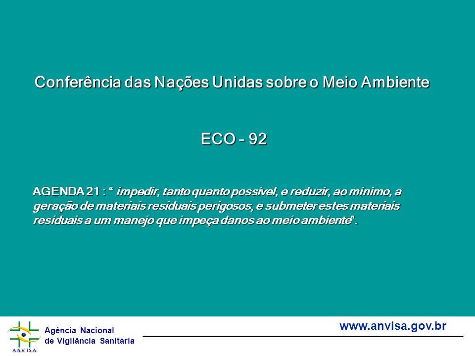 Agência Nacional de Vigilância Sanitária www.anvisa.gov.br Conferência das Nações Unidas sobre o Meio Ambiente ECO – 92 ECO – 92 AGENDA 21 : impedir,