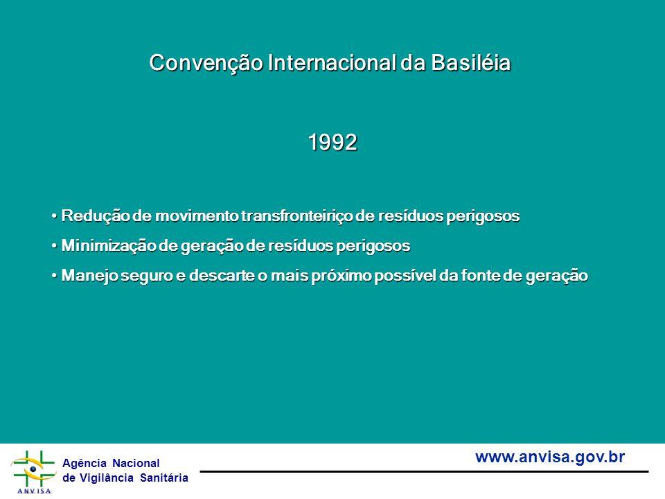 Agência Nacional de Vigilância Sanitária www.anvisa.gov.br Convenção Internacional da Basiléia 1992 1992 Redução de movimento transfronteiriço de resí