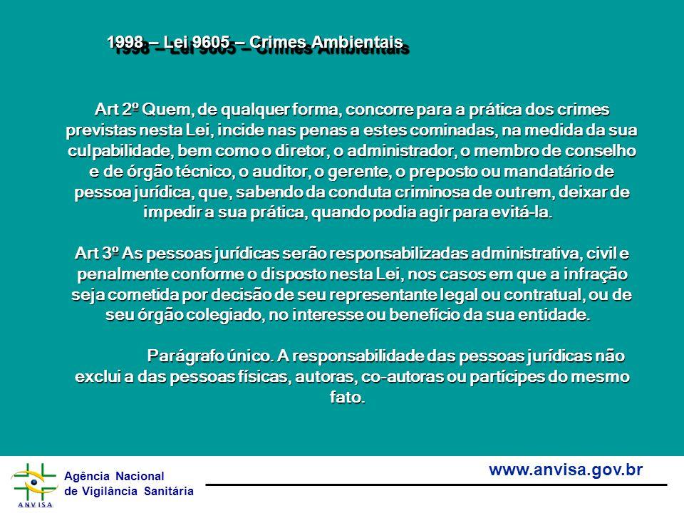 Agência Nacional de Vigilância Sanitária www.anvisa.gov.br Art 2º Quem, de qualquer forma, concorre para a prática dos crimes previstas nesta Lei, inc