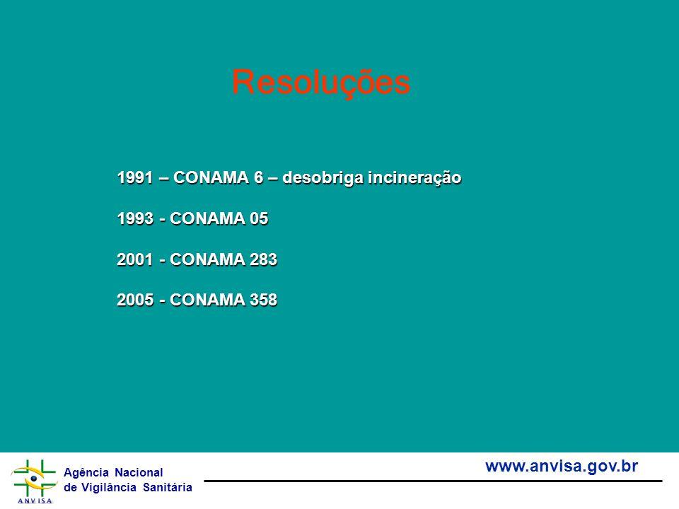 Agência Nacional de Vigilância Sanitária www.anvisa.gov.br 1991 – CONAMA 6 – desobriga incineração 1993 - CONAMA 05 2001 - CONAMA 283 2005 - CONAMA 35