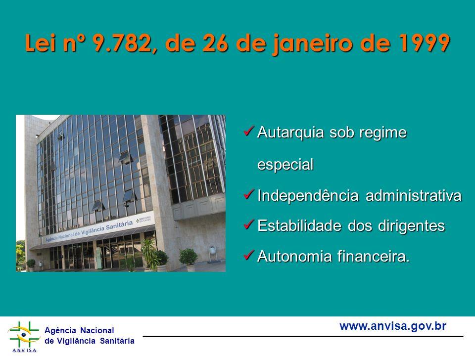 Agência Nacional de Vigilância Sanitária www.anvisa.gov.br Lei nº 9.782, de 26 de janeiro de 1999 Autarquia sob regime especial Autarquia sob regime e
