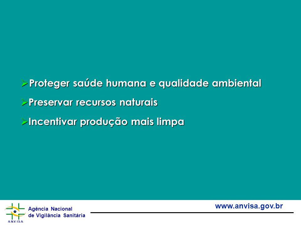 Agência Nacional de Vigilância Sanitária www.anvisa.gov.br Proteger saúde humana e qualidade ambiental Proteger saúde humana e qualidade ambiental Pre