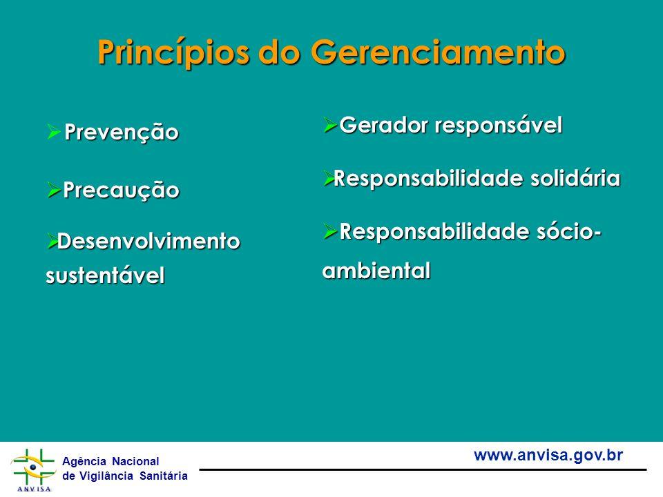 Agência Nacional de Vigilância Sanitária www.anvisa.gov.br Princípios do Gerenciamento Prevenção Precaução Precaução Desenvolvimento sustentável Desen