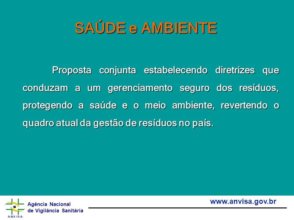 Agência Nacional de Vigilância Sanitária www.anvisa.gov.br Proposta conjunta estabelecendo diretrizes que conduzam a um gerenciamento seguro dos resíd