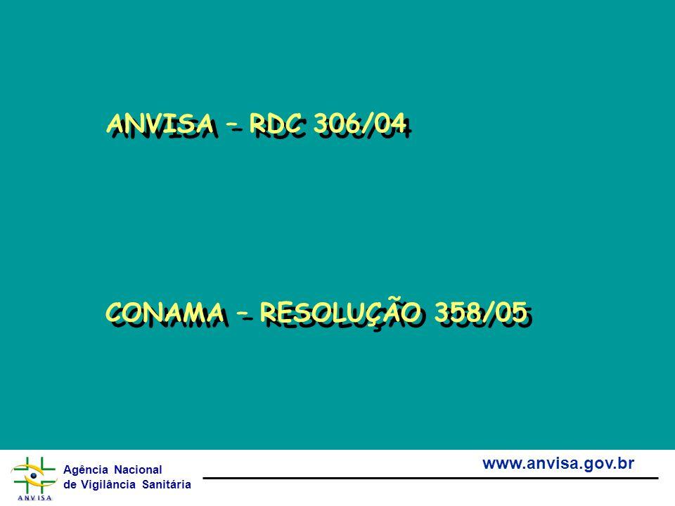 Agência Nacional de Vigilância Sanitária www.anvisa.gov.br ANVISA – RDC 306/04 CONAMA – RESOLUÇÃO 358/05 ANVISA – RDC 306/04 CONAMA – RESOLUÇÃO 358/05