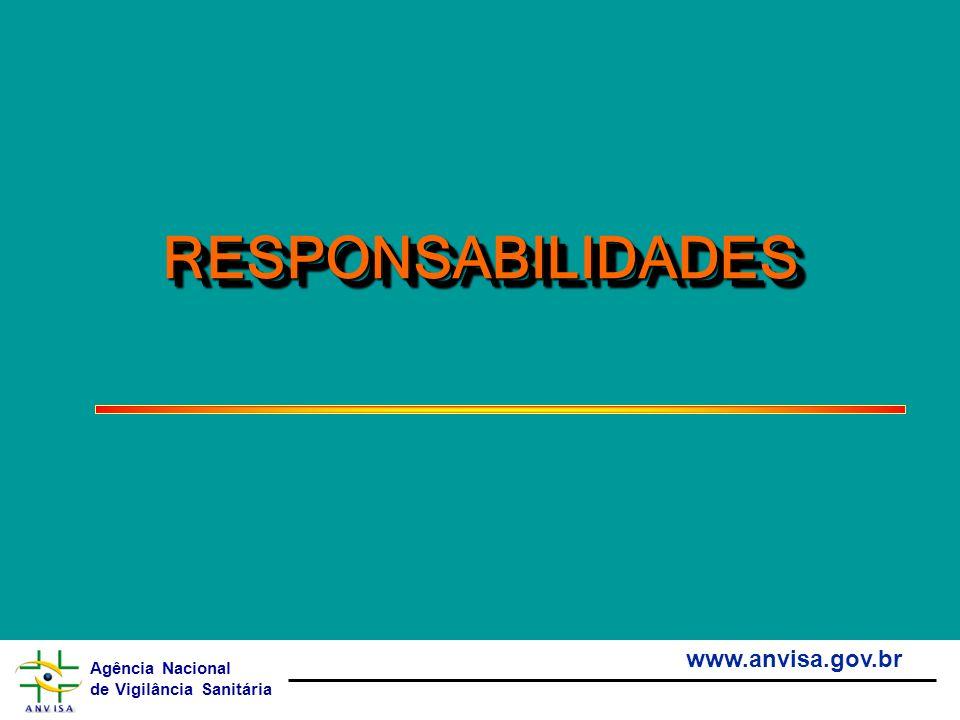 Agência Nacional de Vigilância Sanitária www.anvisa.gov.br RESPONSABILIDADESRESPONSABILIDADES