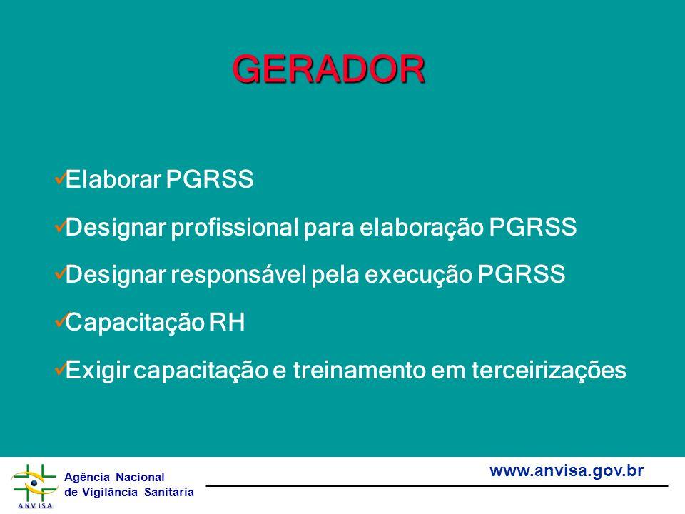 Agência Nacional de Vigilância Sanitária www.anvisa.gov.br Elaborar PGRSS Designar profissional para elaboração PGRSS Designar responsável pela execuç