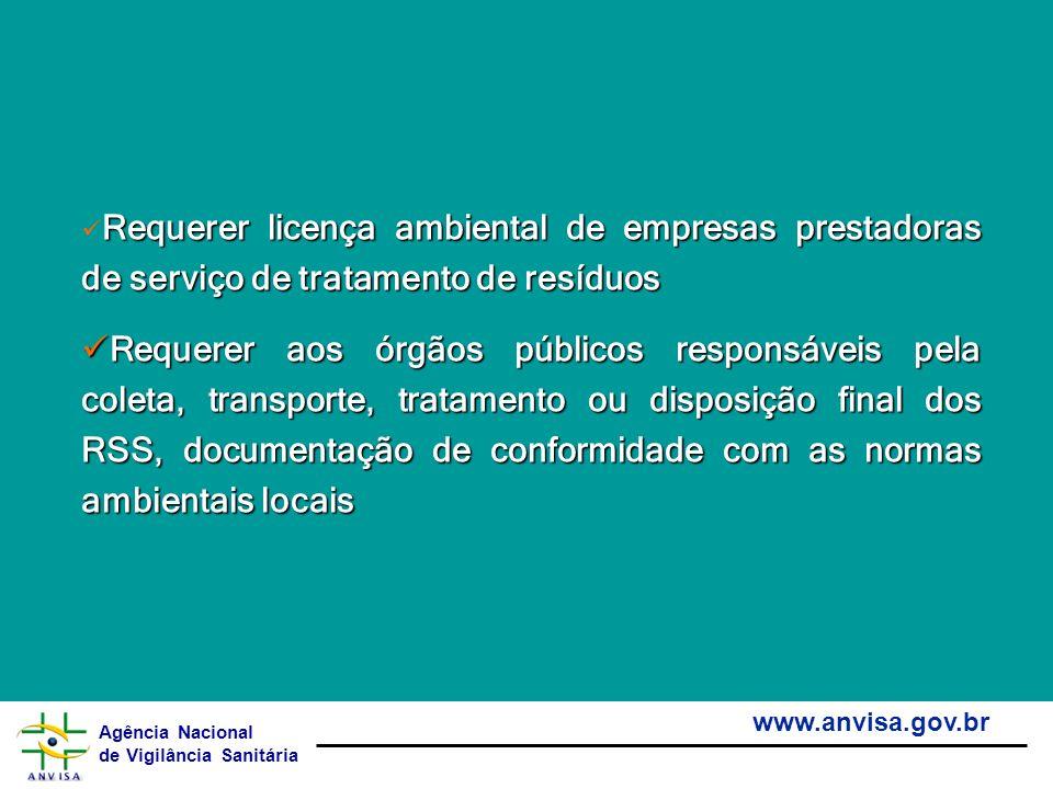 Agência Nacional de Vigilância Sanitária www.anvisa.gov.br Requerer licença ambiental de empresas prestadoras de serviço de tratamento de resíduos Req