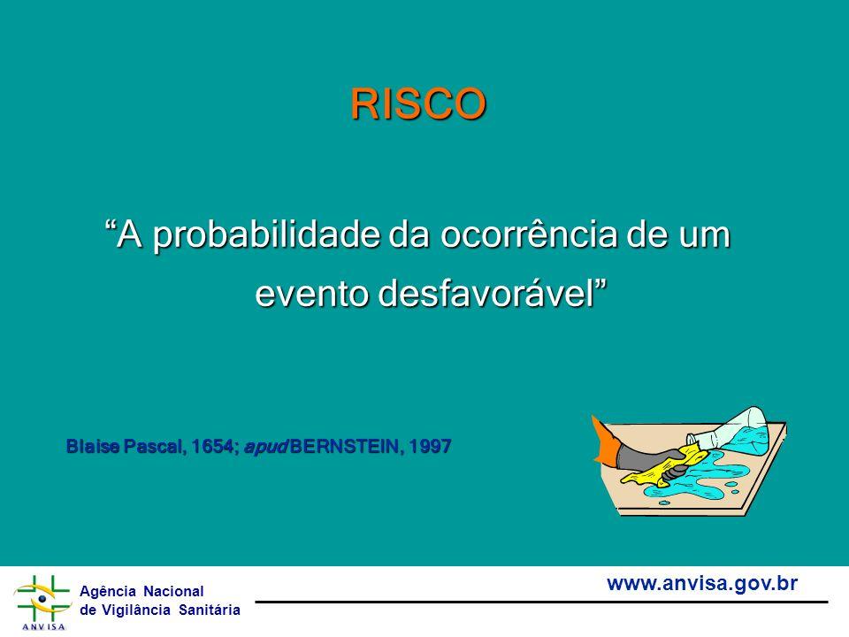 Agência Nacional de Vigilância Sanitária www.anvisa.gov.br RISCO A probabilidade da ocorrência de um evento desfavorável Blaise Pascal, 1654; apud BER