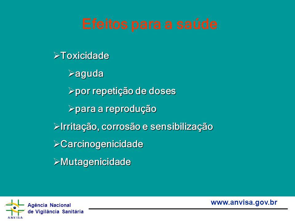 Agência Nacional de Vigilância Sanitária www.anvisa.gov.br Efeitos para a saúde Toxicidade Toxicidade aguda aguda por repetição de doses por repetição