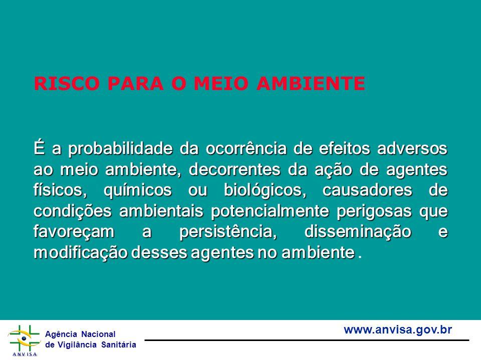 Agência Nacional de Vigilância Sanitária www.anvisa.gov.br RISCO PARA O MEIO AMBIENTE É a probabilidade da ocorrência de efeitos adversos ao meio ambi