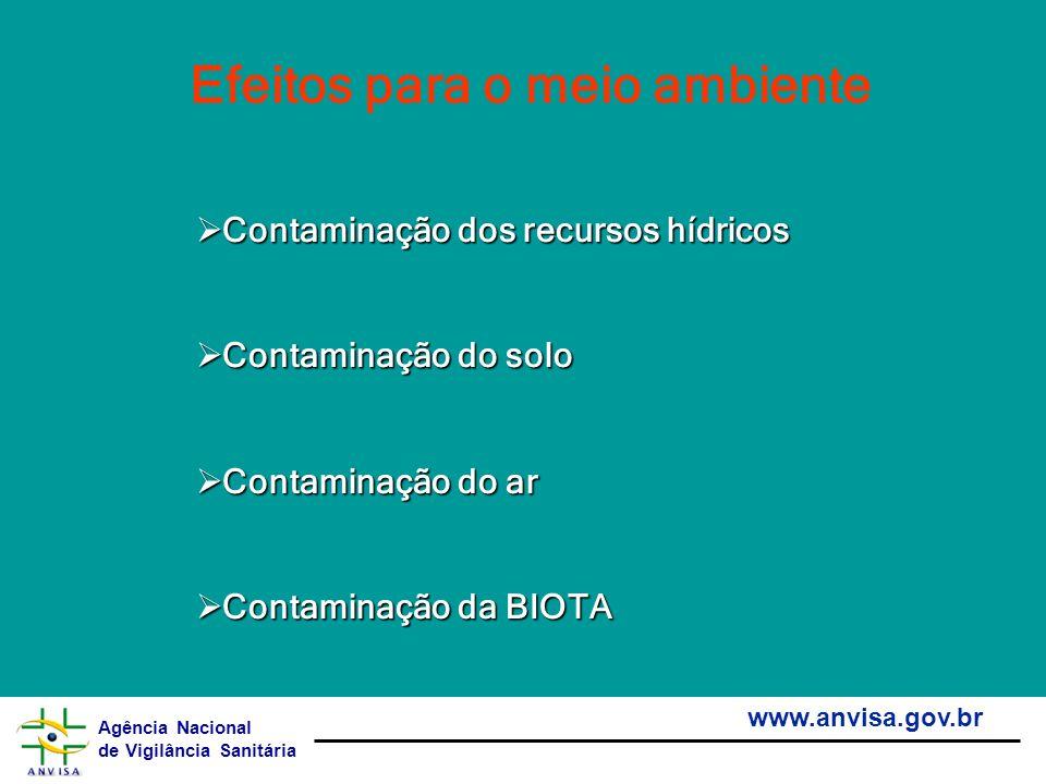 Agência Nacional de Vigilância Sanitária www.anvisa.gov.br Efeitos para o meio ambiente Contaminação dos recursos hídricos Contaminação dos recursos h