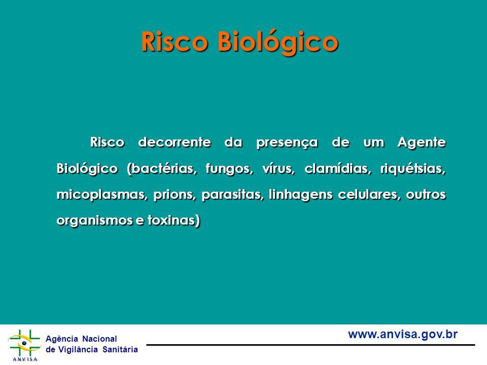 Agência Nacional de Vigilância Sanitária www.anvisa.gov.br Risco Biológico Risco decorrente da presença de um Agente Biológico (bactérias, fungos, vír