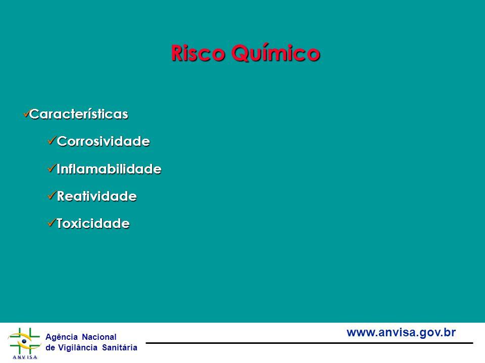 Agência Nacional de Vigilância Sanitária www.anvisa.gov.br Risco Químico Características Características Corrosividade Corrosividade Inflamabilidade I