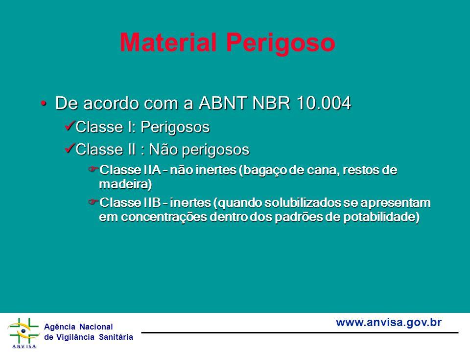 Agência Nacional de Vigilância Sanitária www.anvisa.gov.br Material Perigoso De acordo com a ABNT NBR 10.004De acordo com a ABNT NBR 10.004 Classe I: