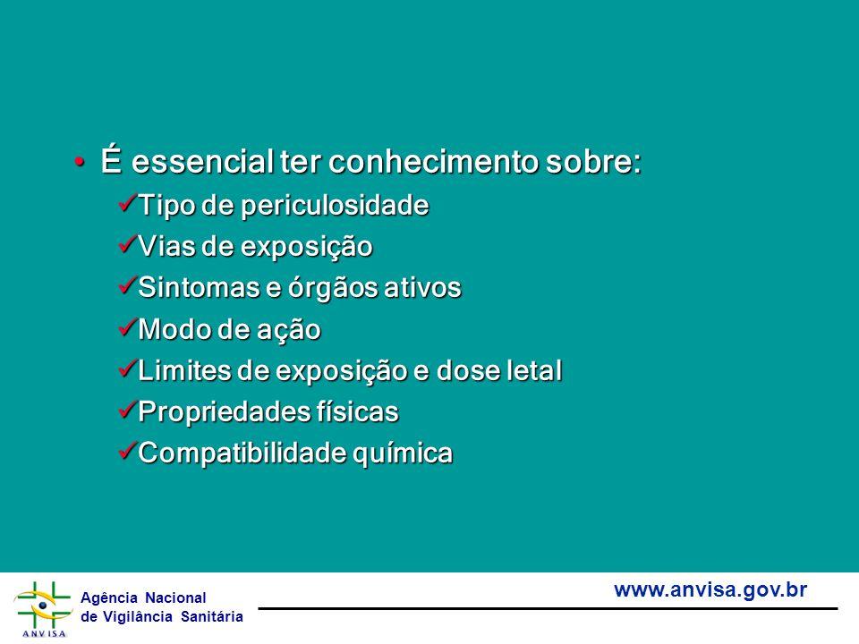Agência Nacional de Vigilância Sanitária www.anvisa.gov.br É essencial ter conhecimento sobre:É essencial ter conhecimento sobre: Tipo de periculosida