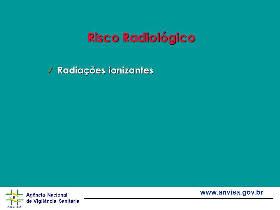 Agência Nacional de Vigilância Sanitária www.anvisa.gov.br Risco Radiológico Radiações ionizantes Radiações ionizantes