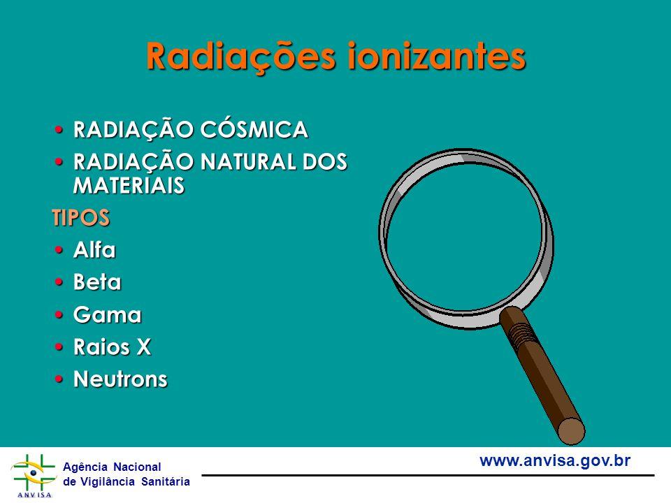 Agência Nacional de Vigilância Sanitária www.anvisa.gov.br Radiações ionizantes RADIAÇÃO CÓSMICA RADIAÇÃO CÓSMICA RADIAÇÃO NATURAL DOS MATERIAIS RADIA