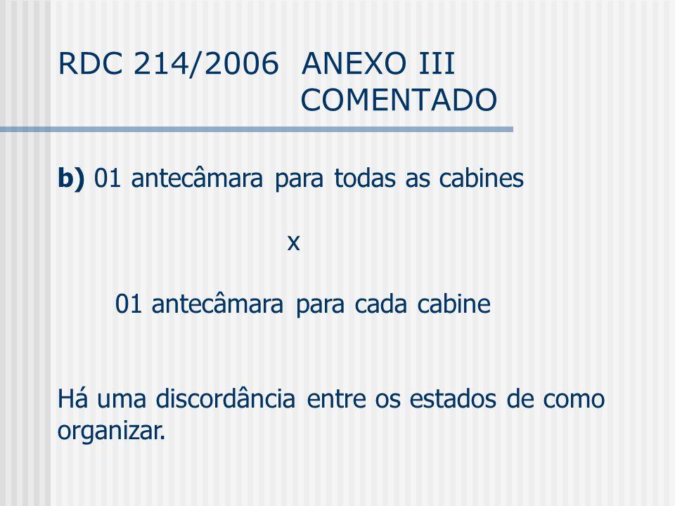 RDC 214/2006 ANEXO III COMENTADO b) 01 antecâmara para todas as cabines x 01 antecâmara para cada cabine Há uma discordância entre os estados de como organizar.
