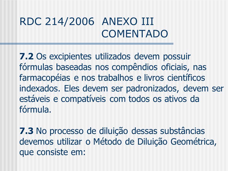 RDC 214/2006 ANEXO III COMENTADO 7.2 Os excipientes utilizados devem possuir fórmulas baseadas nos compêndios oficiais, nas farmacopéias e nos trabalhos e livros científicos indexados.