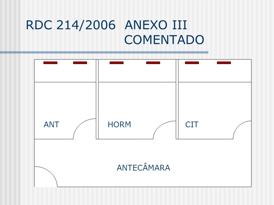 ANTHORMCIT ANTECÂMARA