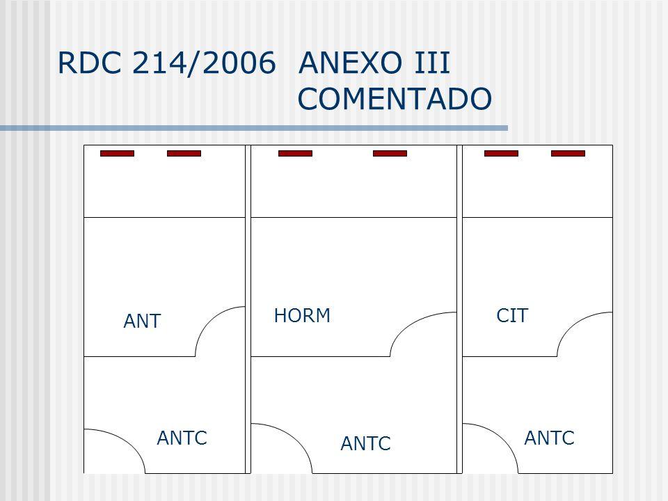 RDC 214/2006 ANEXO III COMENTADO ANT HORMCIT ANTC