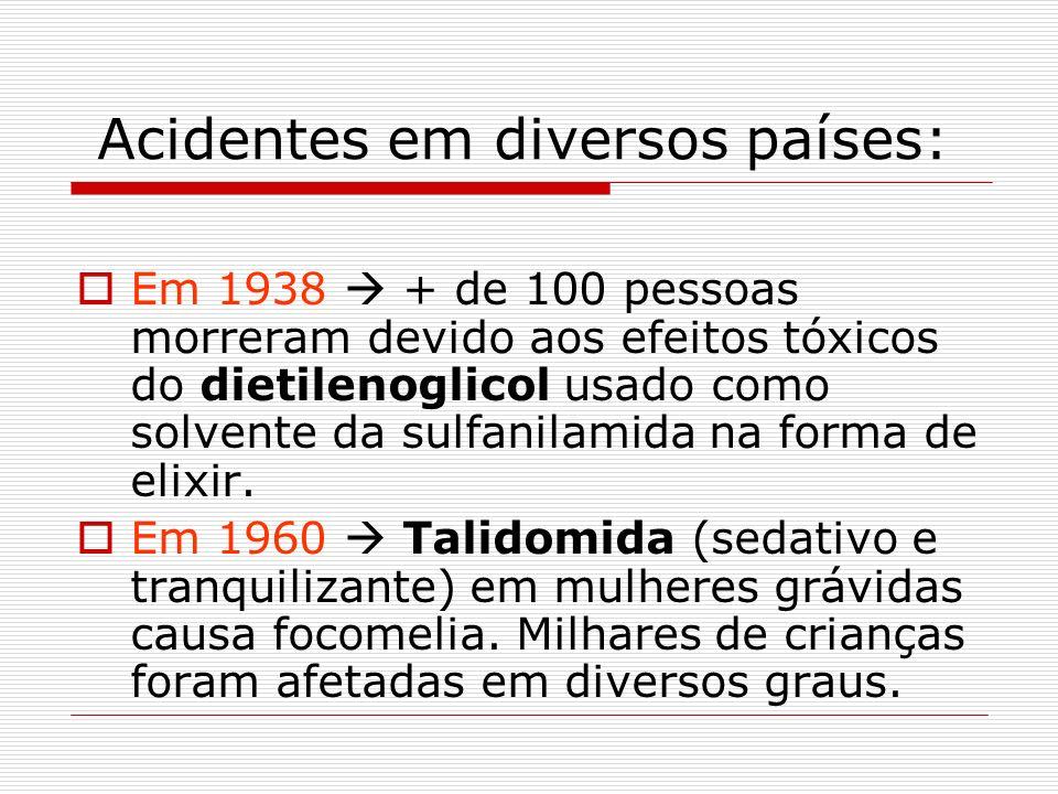Acidentes em diversos países: Em 1938 + de 100 pessoas morreram devido aos efeitos tóxicos do dietilenoglicol usado como solvente da sulfanilamida na