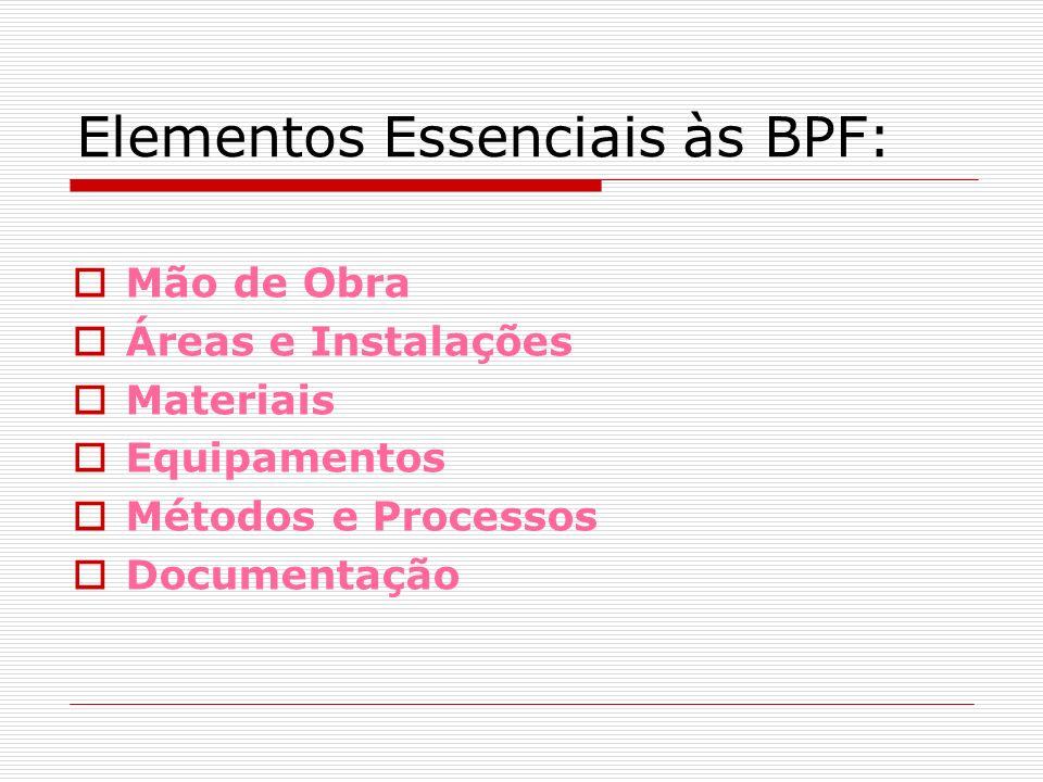 Elementos Essenciais às BPF: Mão de Obra Áreas e Instalações Materiais Equipamentos Métodos e Processos Documentação