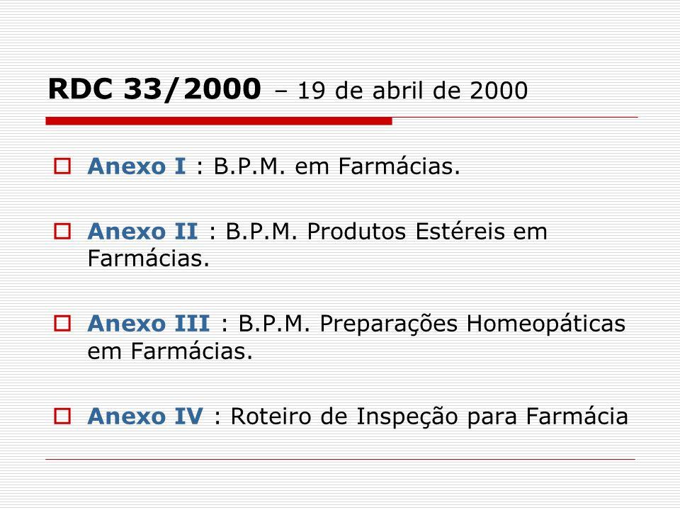 RDC 33/2000 – 19 de abril de 2000 Anexo I : B.P.M. em Farmácias. Anexo II : B.P.M. Produtos Estéreis em Farmácias. Anexo III : B.P.M. Preparações Home