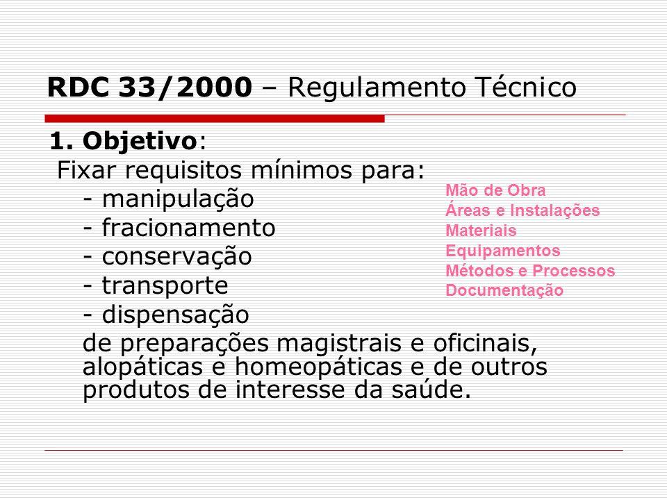 RDC 33/2000 – Regulamento Técnico 1. Objetivo: Fixar requisitos mínimos para: - manipulação - fracionamento - conservação - transporte - dispensação d
