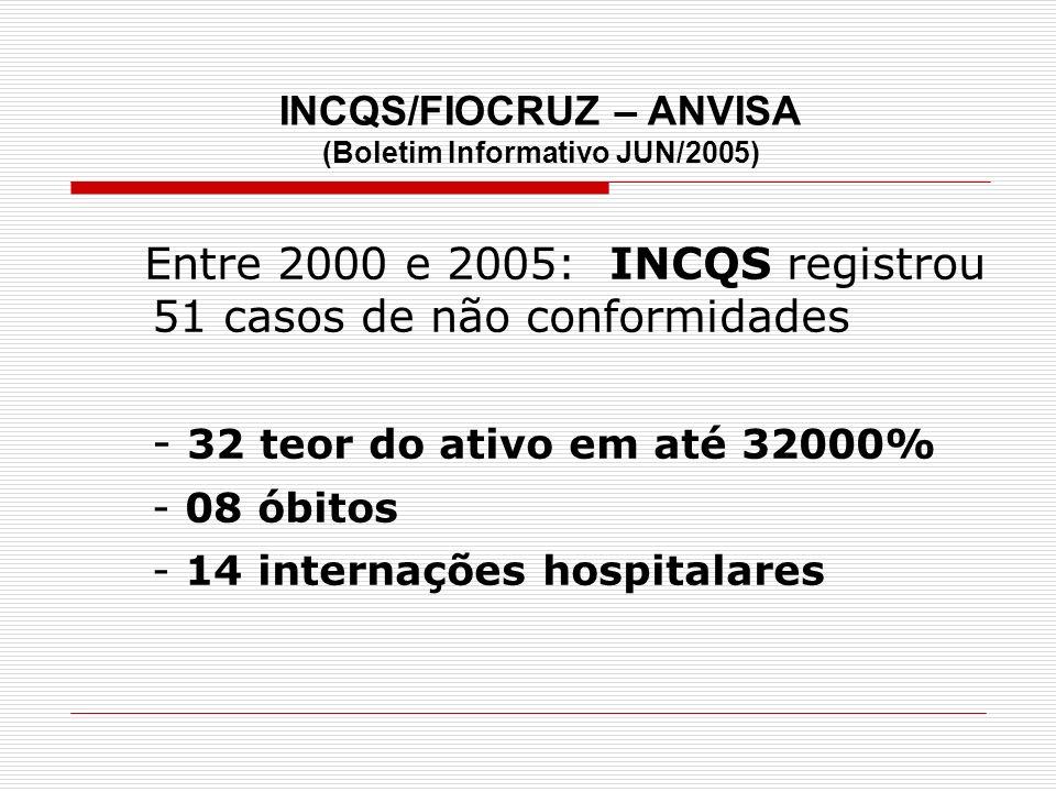 Entre 2000 e 2005: INCQS registrou 51 casos de não conformidades - 32 teor do ativo em até 32000% - 08 óbitos - 14 internações hospitalares INCQS/FIOC