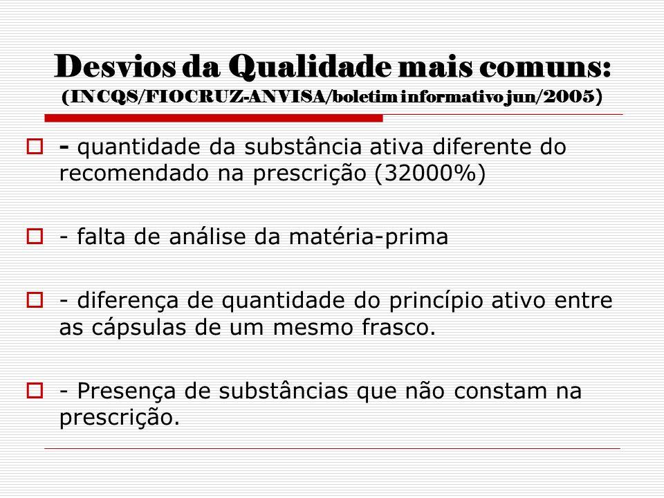 Desvios da Qualidade mais comuns: (INCQS/FIOCRUZ-ANVISA/boletim informativo jun/2005 ) - quantidade da substância ativa diferente do recomendado na pr