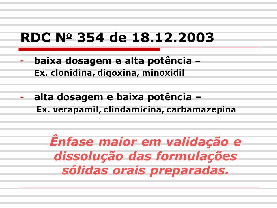 RDC N o 354 de 18.12.2003 -baixa dosagem e alta potência – Ex. clonidina, digoxina, minoxidil -alta dosagem e baixa potência – Ex. verapamil, clindami
